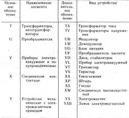 Физика 8